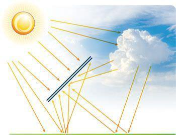 tecnologia dei pannelli fotovoltaici a due facce