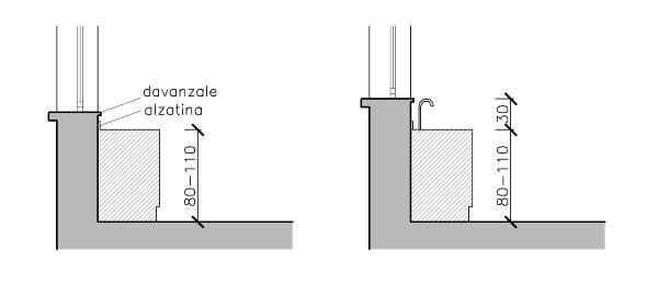 Lavello sottofinestra spunti progettuali - Altezza parapetto finestra ...