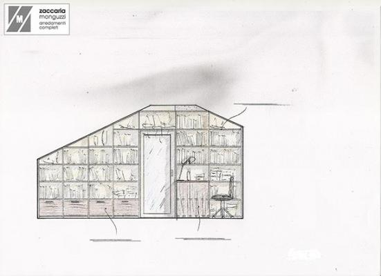 Prospetto della libreria