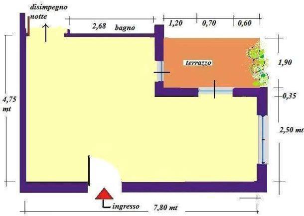 Come progettare un soggiorno con angolo cottura