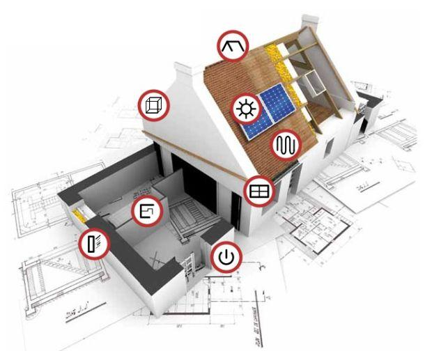 smart-house-4 (di Smart Domus Plus srl)