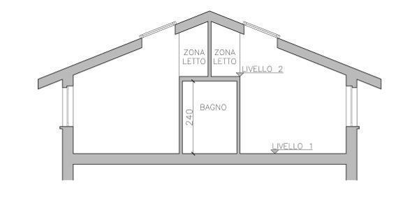 Creare due camerette in mansarda - Bagno in mansarda non abitabile ...