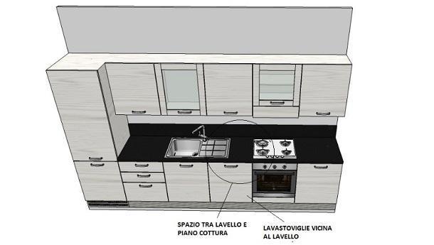Idee Cucina Quadrata : Idee cucina quadrata