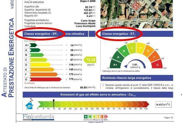 APE Lombardia - come si legge