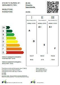 etichetta energetica serramenti sipvc