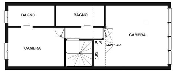Armadio e cabina armadio nella stessa camera: pianta zona notte