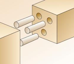 Spinatura per incastrare il legno
