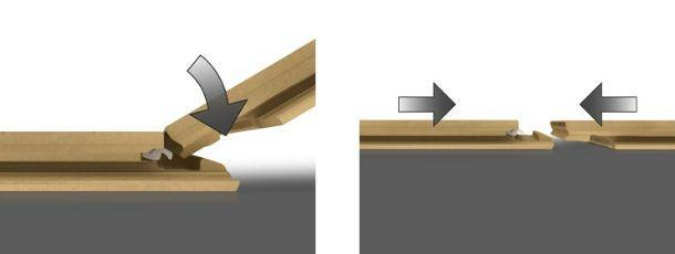 tipi d'incastro per pavimenti modulari di Pergo®
