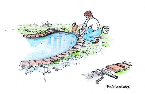 Disegno raffigurante la fase di finitura bordo vasca da giardino