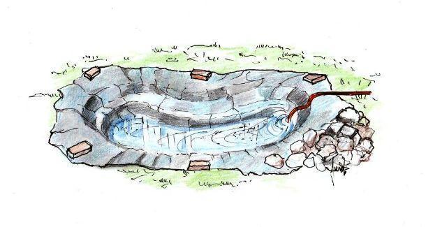 Fase stesura telo e riempimento vasca da giardino