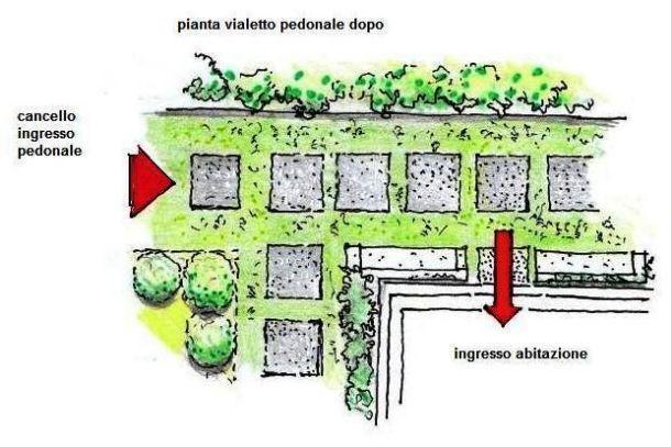 Pianta di vialetto in giardino con lastre di pietra