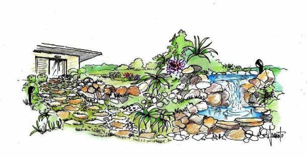 Giardino roccioso con cascata come realizzarlo - Come disegnare una casa con giardino ...