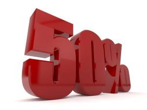 limite spesa detrazione 50%
