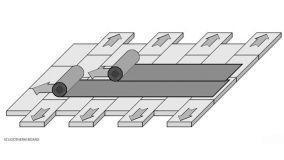 Isolanti termici accoppiati a membrane impermeabilizzanti