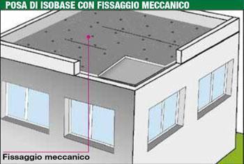Isolante termico accoppiato a membrana impermeabilizzante Isobase di Index