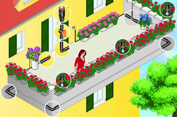 Impianto di irrigazione a goccia fai da te for Terrazzo fai da te