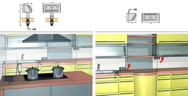 Prese elettriche su piani di lavoro in cucina - Prese a scomparsa cucina ...