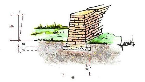Disegno di muretto da giardino con proporzioni costruttive