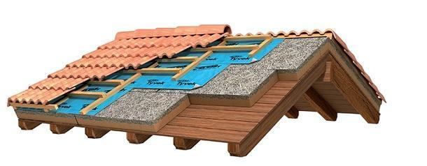 Pannelli isolanti tetto - Materiale isolante per tetti ...