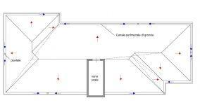 Creare la pendenza del tetto per il deflusso delle acque meteoriche