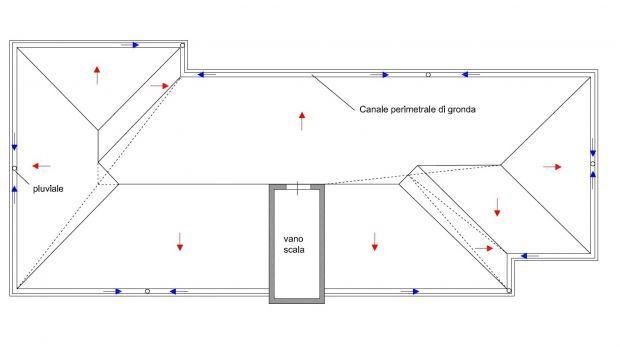 Pendenza del tetto come realizzarla for Disegnare la pianta del piano di casa