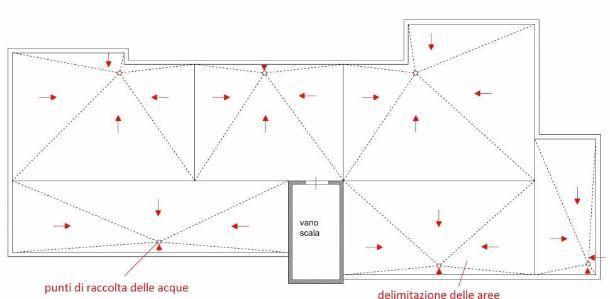 Pendenza del tetto come realizzarla for Creare planimetrie