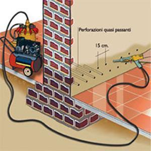Esecuzione di una barriera chimica. Dal sito dell'Azienda DAR.DE.CA. Costruzioni.