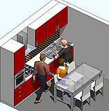 gli ingombri in cucina da considerare