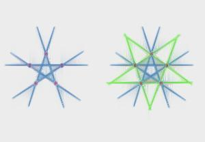 schema per realizzare una star dome