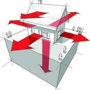 aumentare spazio in casa