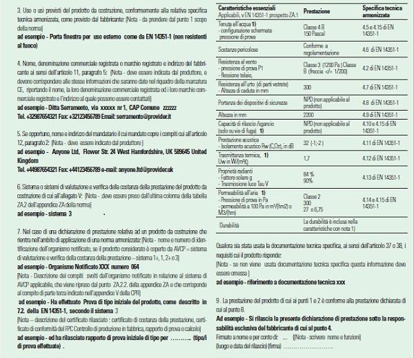 Documento di Prestazione Infissi: Duezeta