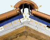 Stratigrafia tetto ventilato Stefanelli Legno