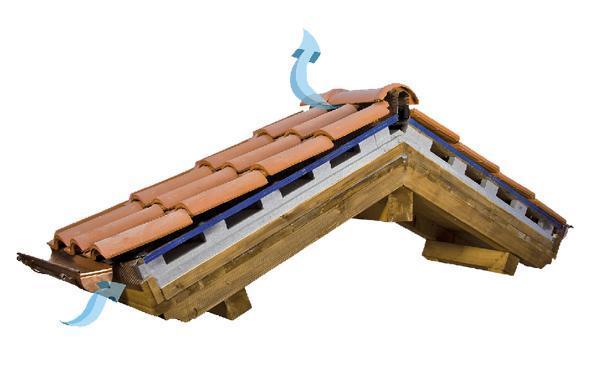 rifacimento tetto quanto costa rifare il tetto  FP GROUP COMPANY