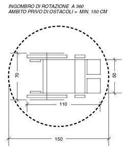 Come si progetta un bagno per disabili - Dimensioni bagno handicap ...