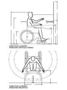 Come si progetta un bagno per disabili - Mobili bagno dwg ...