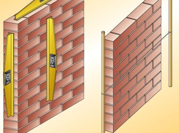 Verificare la verticalità del muro in giardino