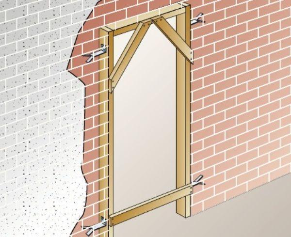 montaggio del telaio della porta nella tramezza