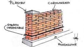 Schemi di posa dei mattoni per la costruzione di muretti esterni