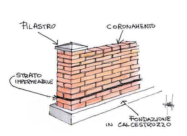 Disegno schematico di muretto esterno in mattoni
