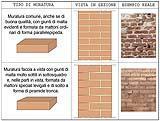 Le murature storiche in mattoni faccia a vista hanno caratteristiche facilmente riconoscibili.