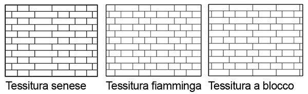 Alcune tessiture murarie considerate decorative.