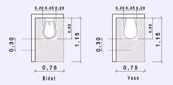 Bagno e spazi minimi - Misure bagno minime ...