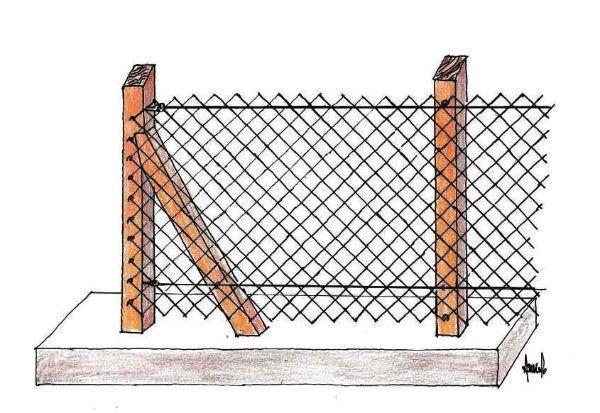 Disegno di recinzioni in rete metallica su paletti di legno