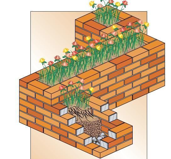 Attrezzare il giardino in fai da te con mattoni for Fioriere fai da te