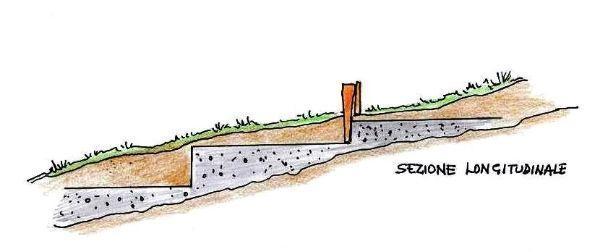 Fondamenta dei muretti esterni fasi di costruzione - Gradoni giardino ...