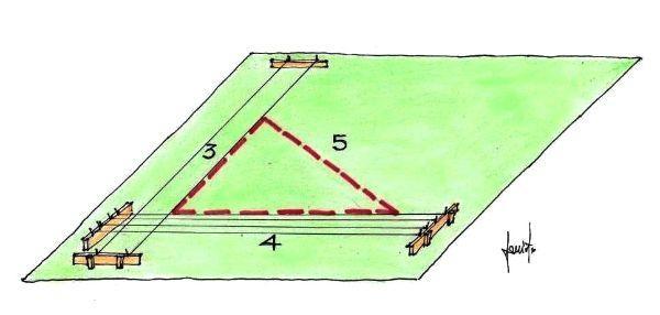 Tracciato di fondazione per muretto ad angolo retto