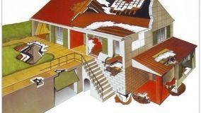EPS, come adoperarlo in edilizia