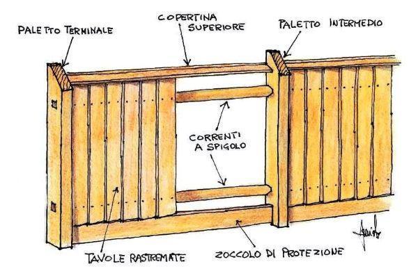 Disegno recinzione a tavolato di legno