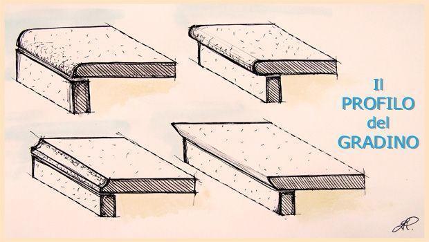 Profili di gradini e zoccolini per scale - Gradini in marmo per esterno ...