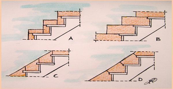 Profili di gradini e zoccolini per scale - Scale ad angolo ...
